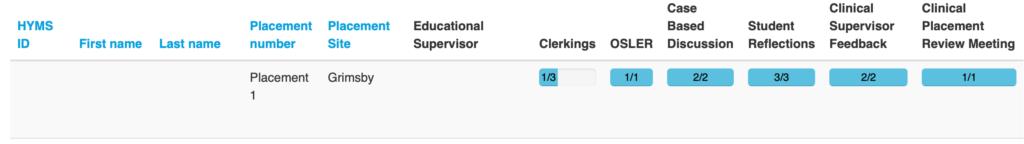 Screenshot of the OpenCampus Admin Dashboard